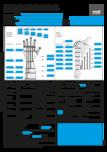 mediven® kompressionsprodukter fladstrik Arm og Hånd